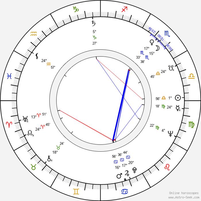 Shel Silverstein - Birth horoscope chart