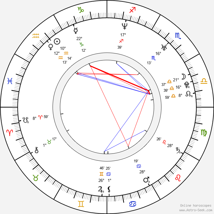 Shelby Fenner - Birth horoscope chart