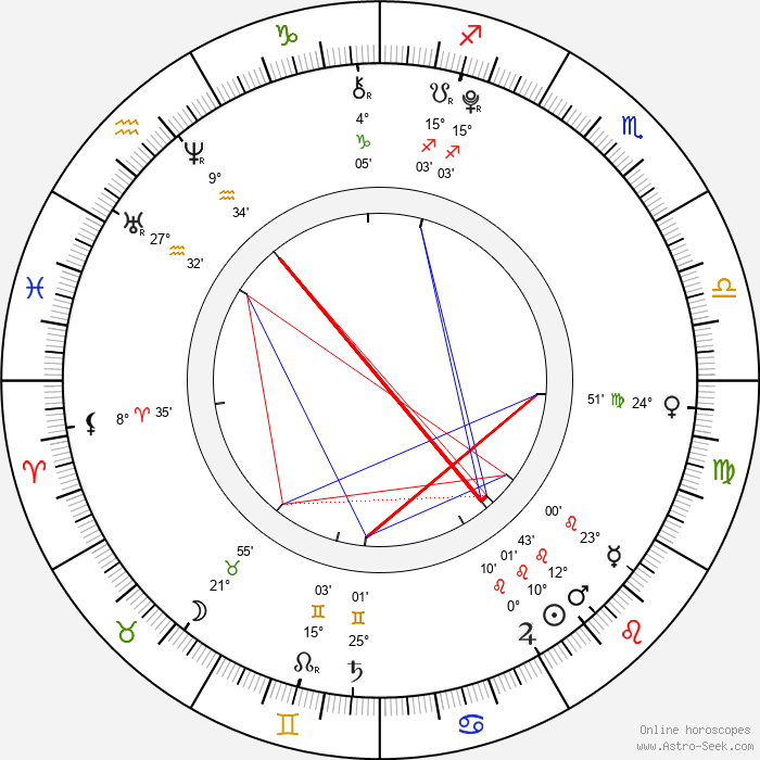 Shelby Hoffman - Birth horoscope chart