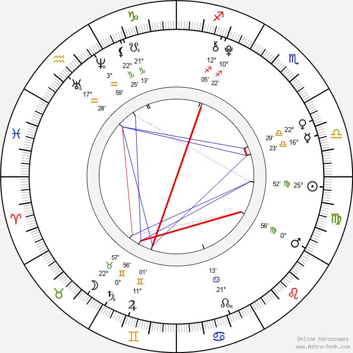 Shelby Zemanek - Birth horoscope chart
