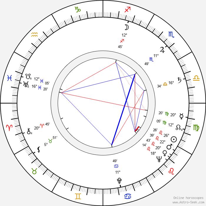 Sheldon Keller - Birth horoscope chart