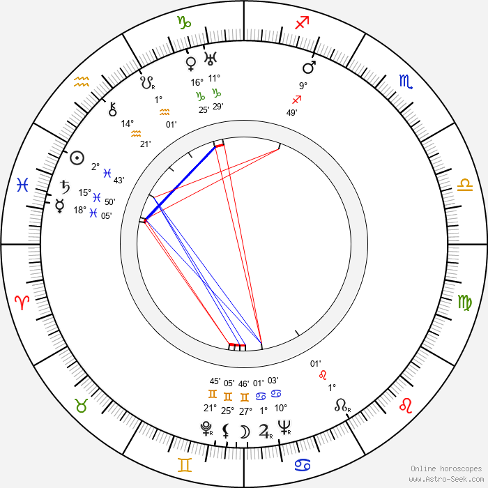 Sheldon Leonard - Birth horoscope chart