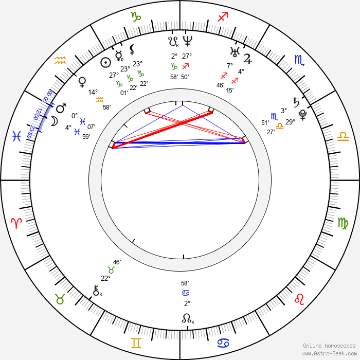 Sheldon Smith - Birth horoscope chart