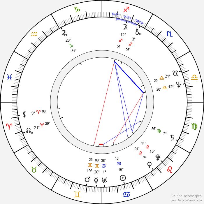 Shelley Duvall - Birth horoscope chart