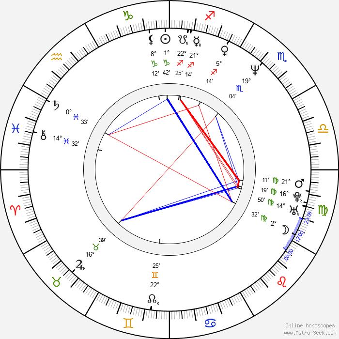 Shelley Malil - Birth horoscope chart