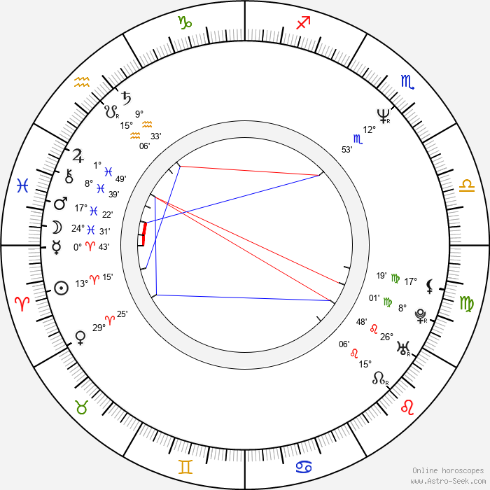 Shelley Michelle - Birth horoscope chart
