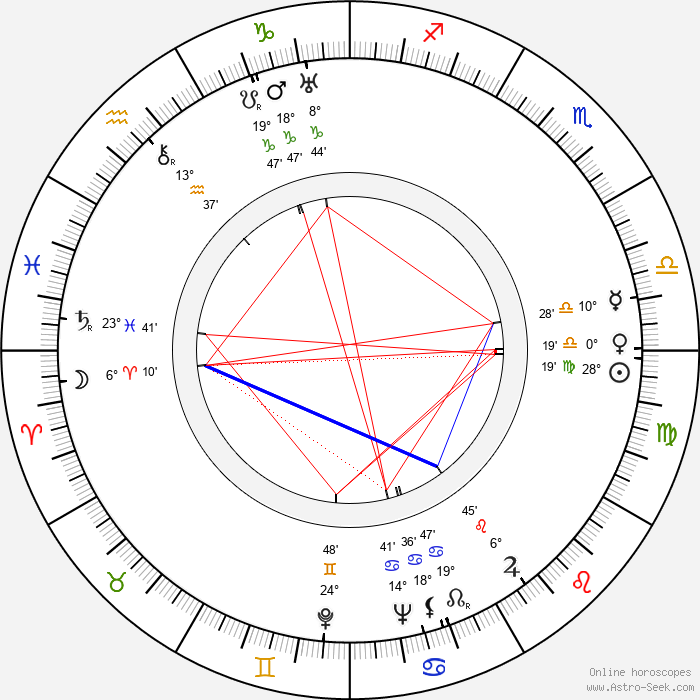 Shepperd Strudwick - Birth horoscope chart