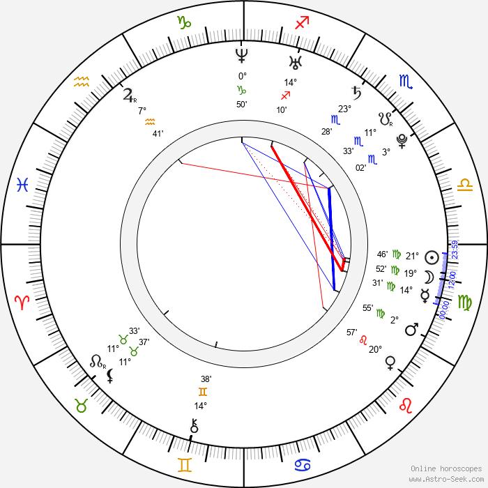 Shera Bechard - Birth horoscope chart