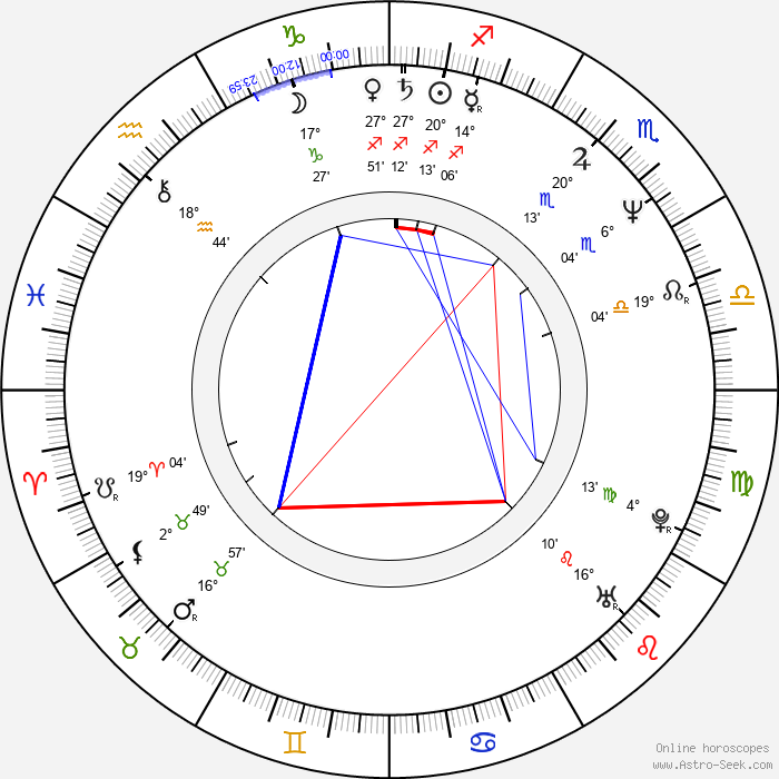 Sheree J. Wilson - Birth horoscope chart