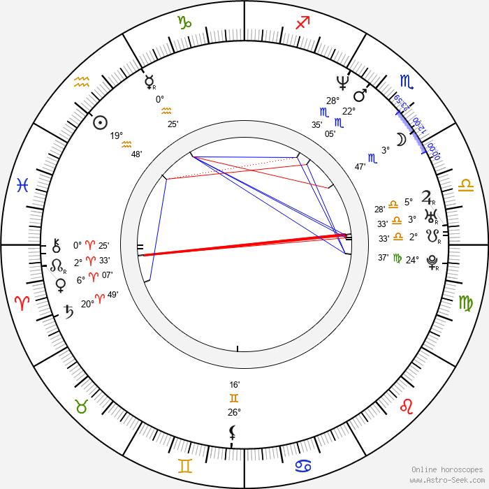 Sherie Rene Scott - Birth horoscope chart