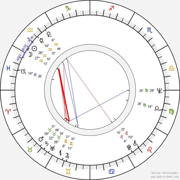 Sherry Jackson - Birth horoscope chart