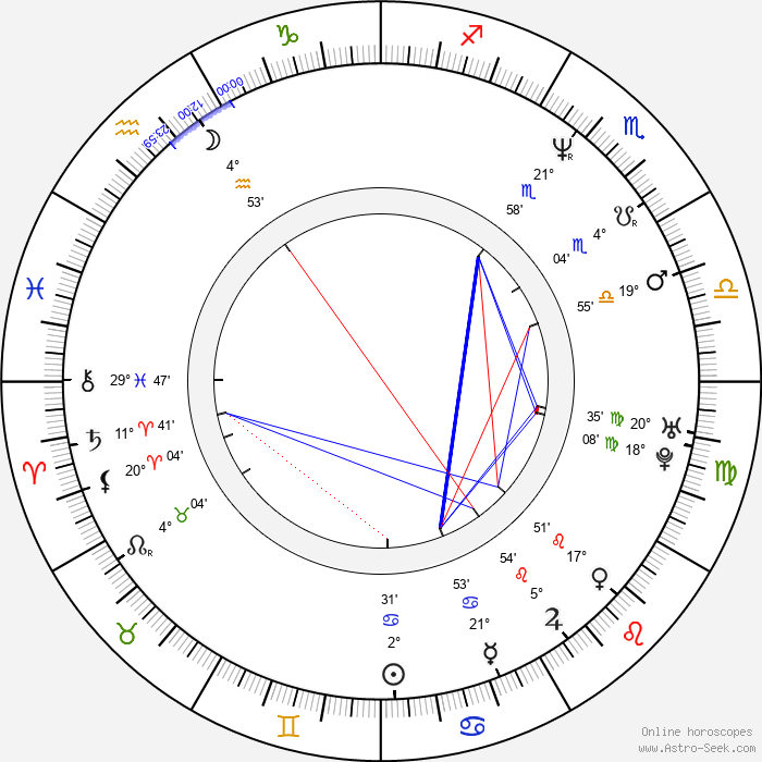 Sherry Stringfield - Birth horoscope chart