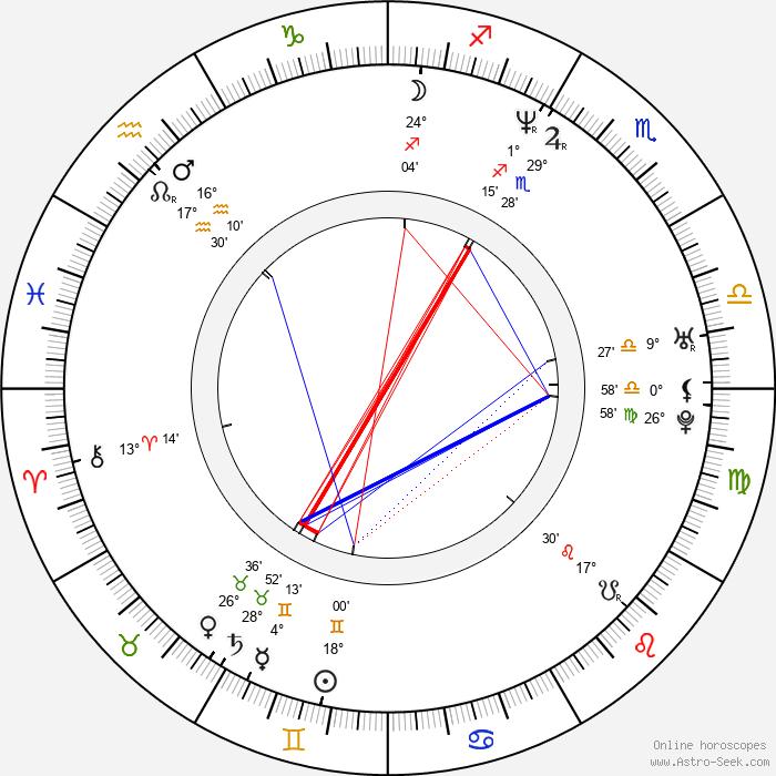 Sherry Thurig - Birth horoscope chart