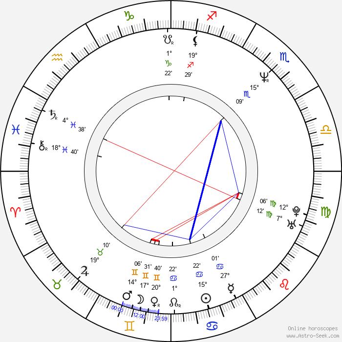 Shin'ichi Tsutsumi - Birth horoscope chart