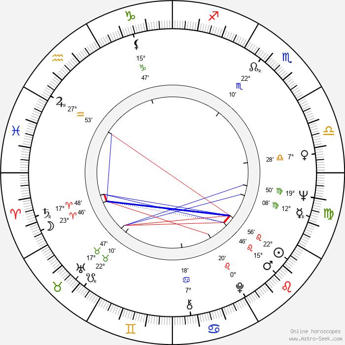 Shin'ichirô Sawai - Birth horoscope chart
