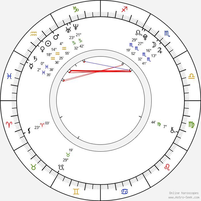 Shin Ji Ho - Birth horoscope chart