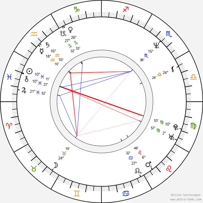Shinichirô Okano - Birth horoscope chart