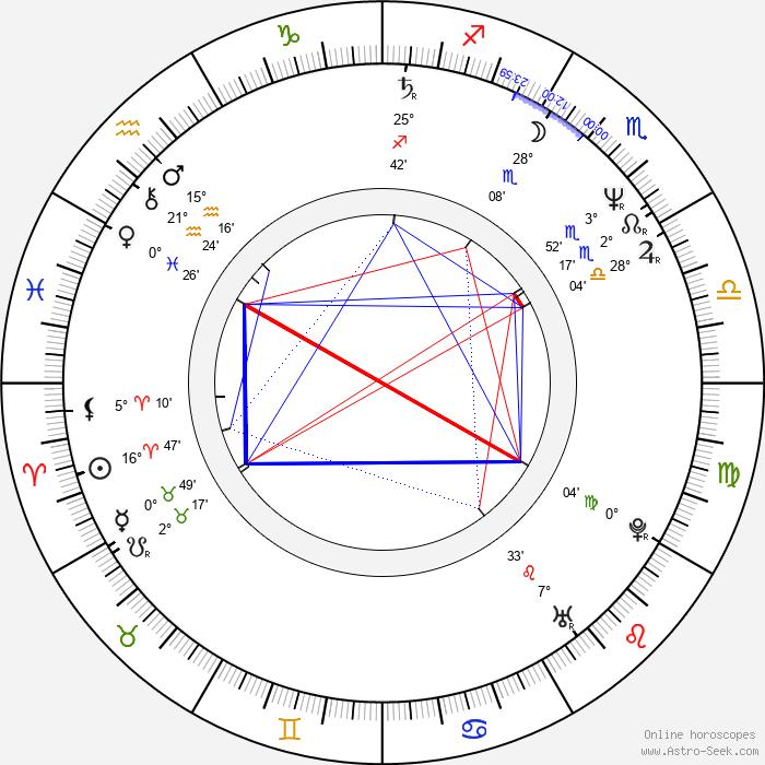 Shinobu Adachi - Birth horoscope chart