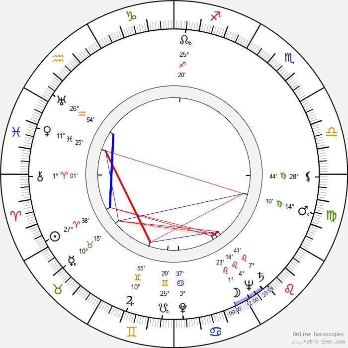 Shinobu Hashimoto - Birth horoscope chart