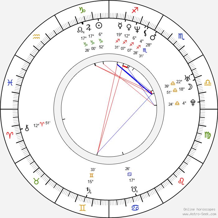 Shinobu Terajima - Birth horoscope chart