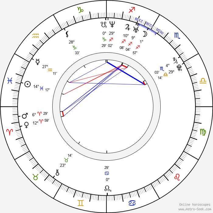 Shira Fleisher - Birth horoscope chart