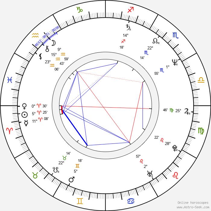 Shirin Neshat - Birth horoscope chart