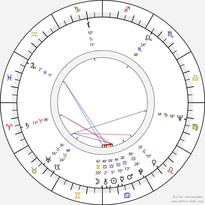 Shirley Anne Field - Birth horoscope chart