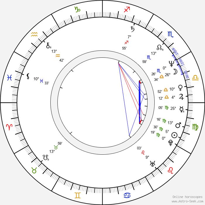 Shirô Sagisu - Birth horoscope chart