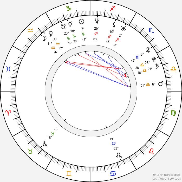 Shizuka Arakawa - Birth horoscope chart