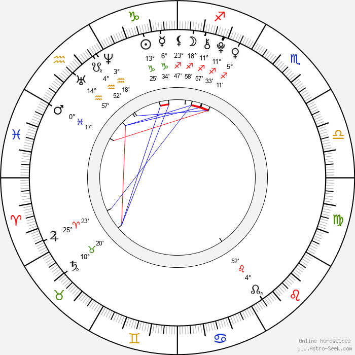 Sho Dixon - Birth horoscope chart