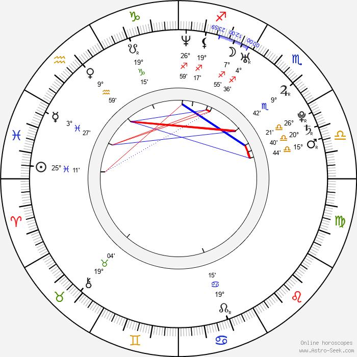 Sho Kataoka - Birth horoscope chart