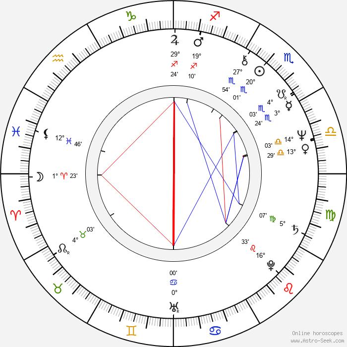 Shôji Ishibashi - Birth horoscope chart