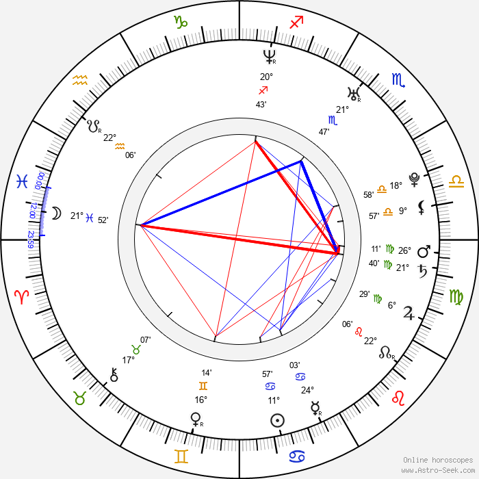 Shoshannah Stern - Birth horoscope chart