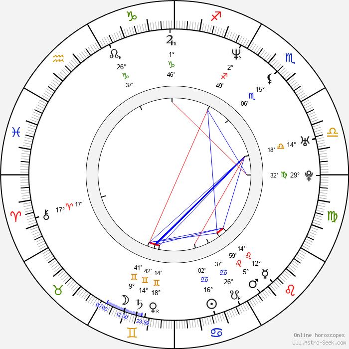 Shôsuke Tanihara - Birth horoscope chart