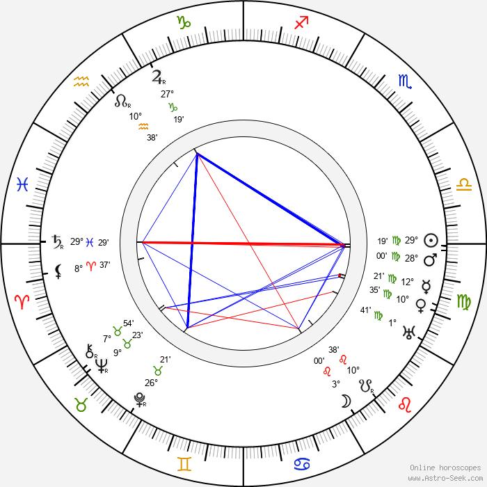 Shôzô Makino - Birth horoscope chart