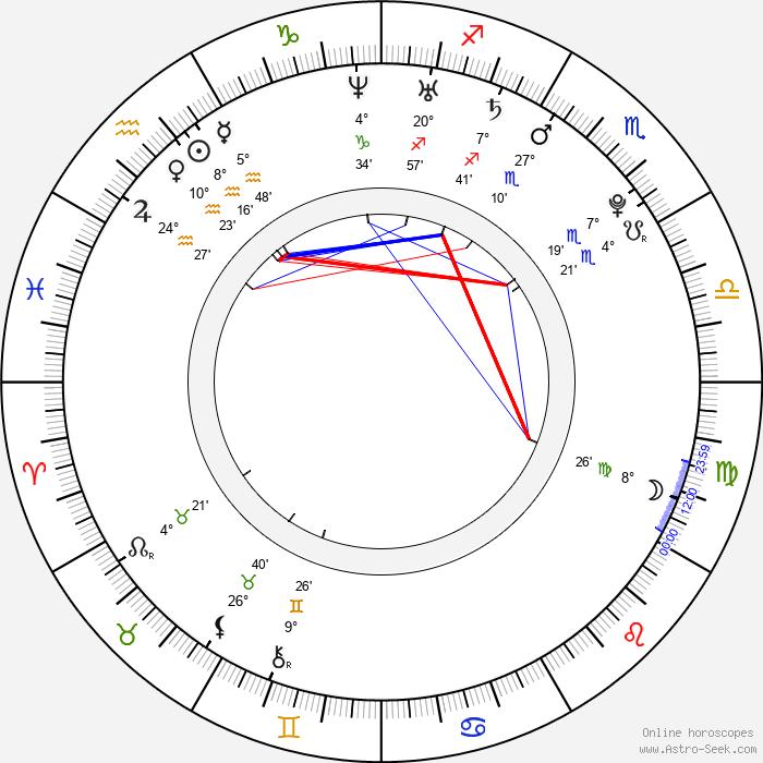 Shruti K. Haasan - Birth horoscope chart