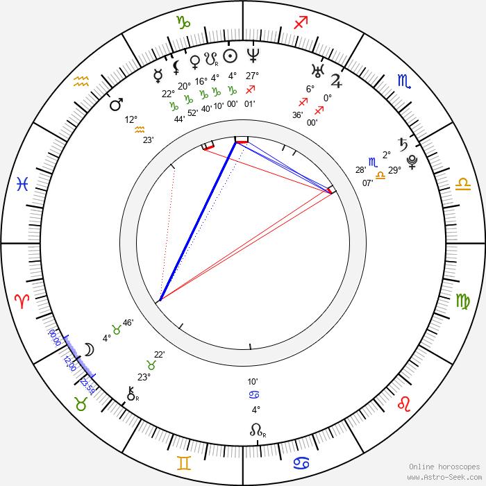 Shun Oguri - Birth horoscope chart