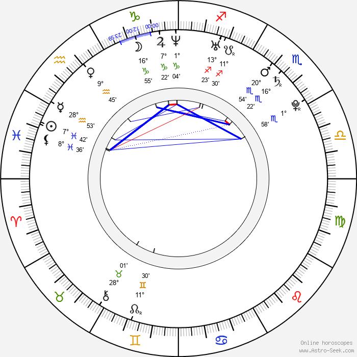 Shuntarô Miyao - Birth horoscope chart