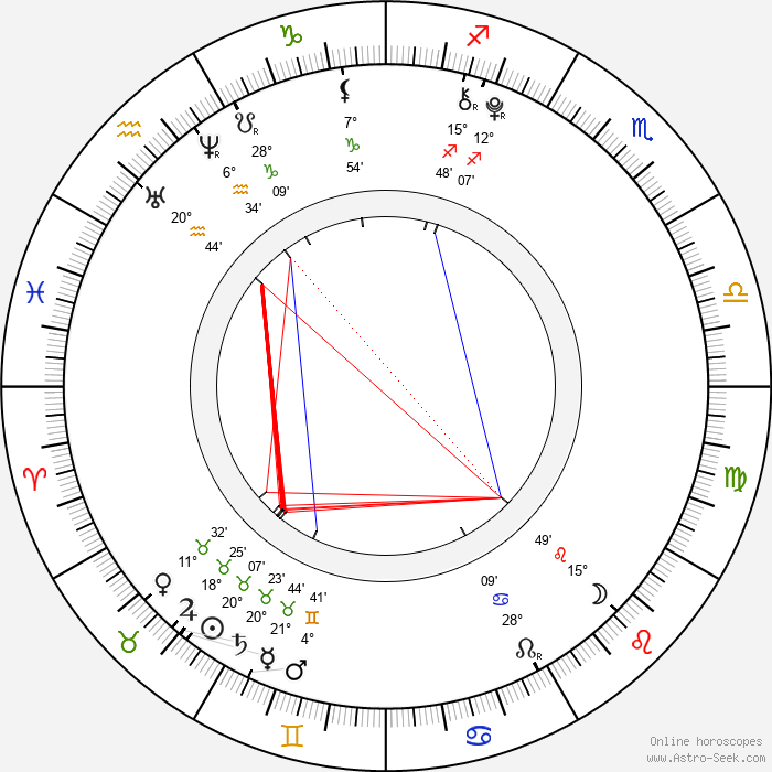 Shyann McClure - Birth horoscope chart