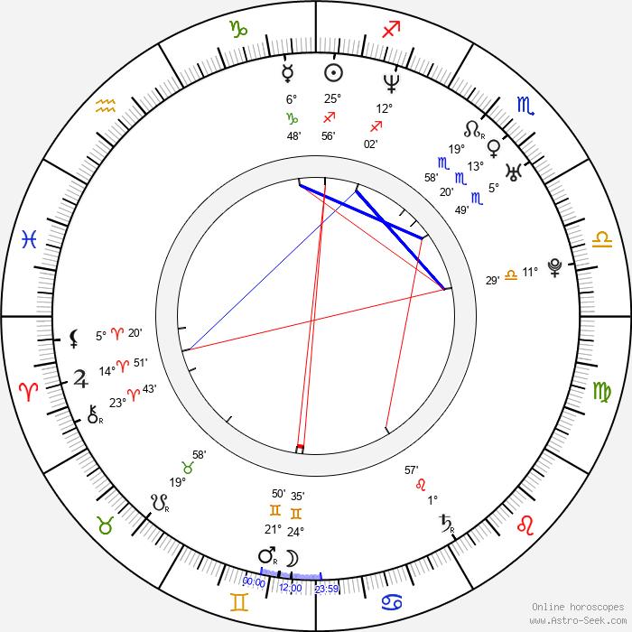 Sia Furler - Birth horoscope chart