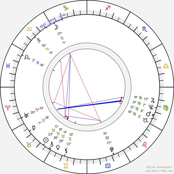 Siân Phillips - Birth horoscope chart