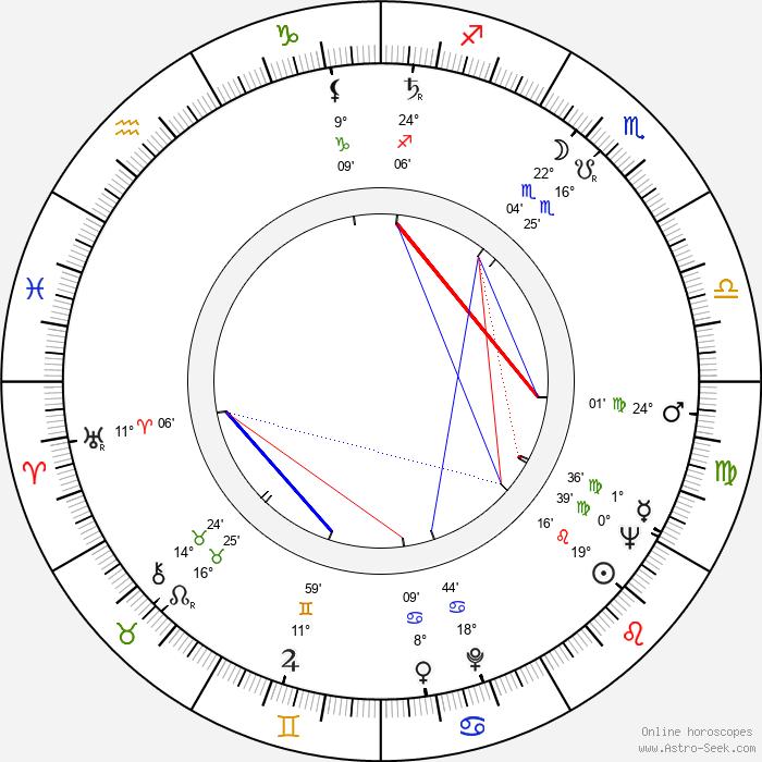 Sid Bernstein - Birth horoscope chart