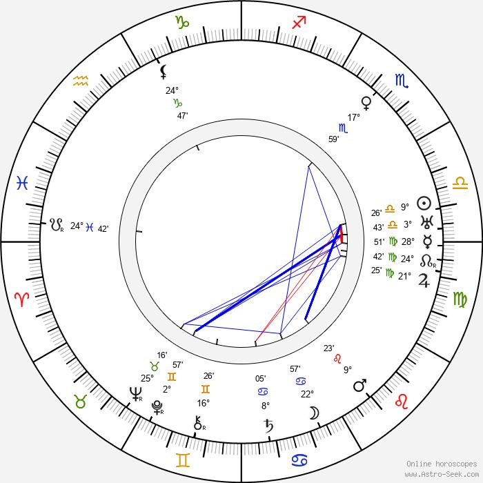 Sidney Easton - Birth horoscope chart