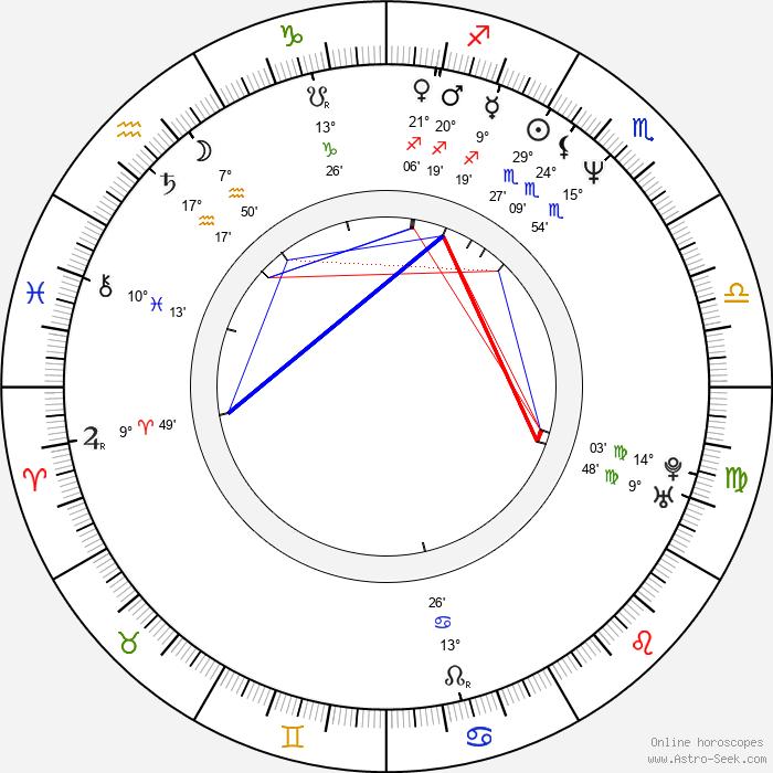 Sidney S. Liufau - Birth horoscope chart