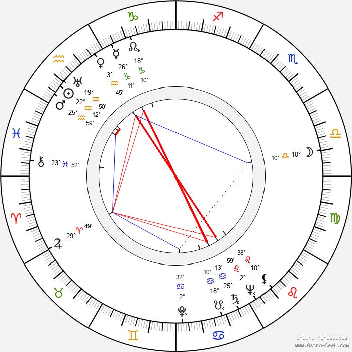 Sidney Sheldon - Birth horoscope chart