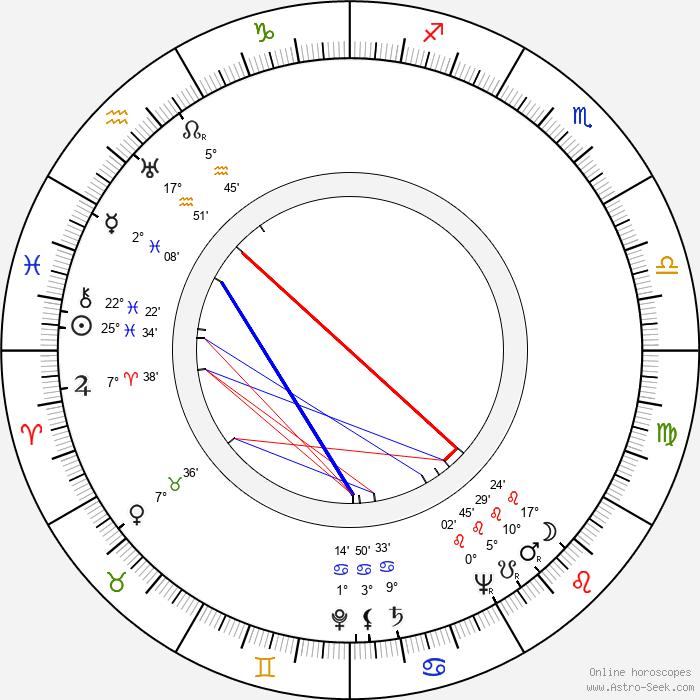 Sidney W. Pink - Birth horoscope chart
