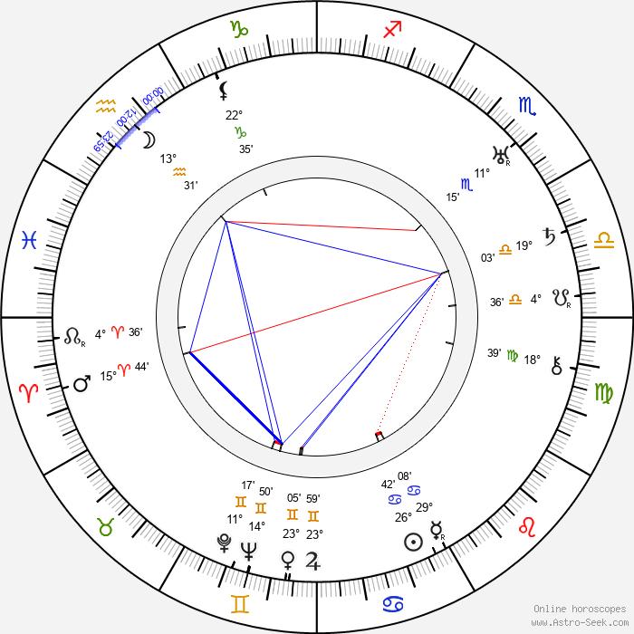 Siegfried Fischer - Birth horoscope chart