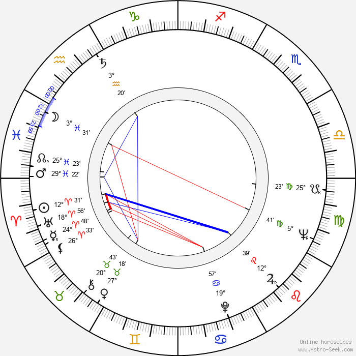 Siegfried Rauch - Birth horoscope chart
