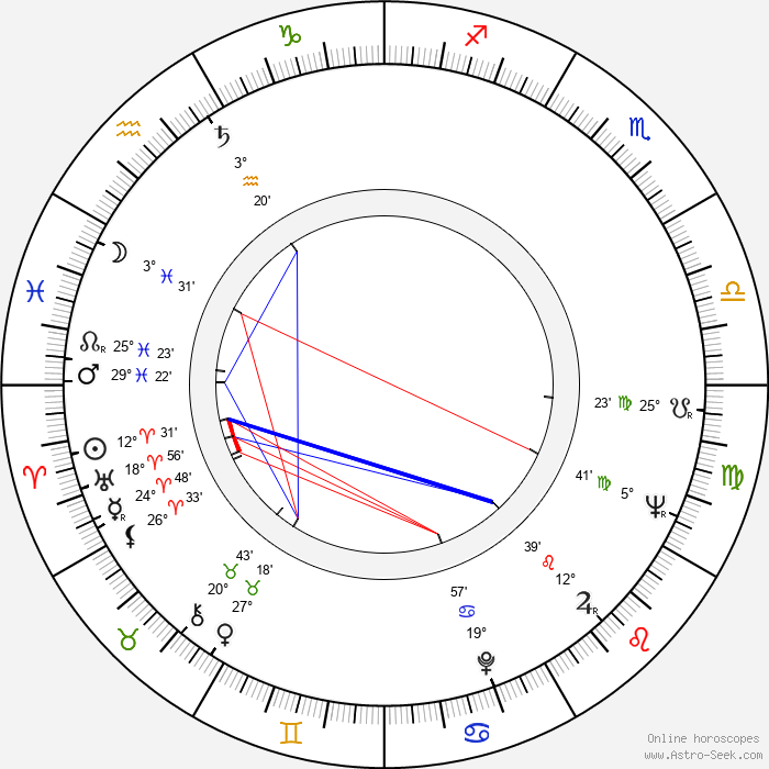 Siegfried Rauch - Birth horoscope chart