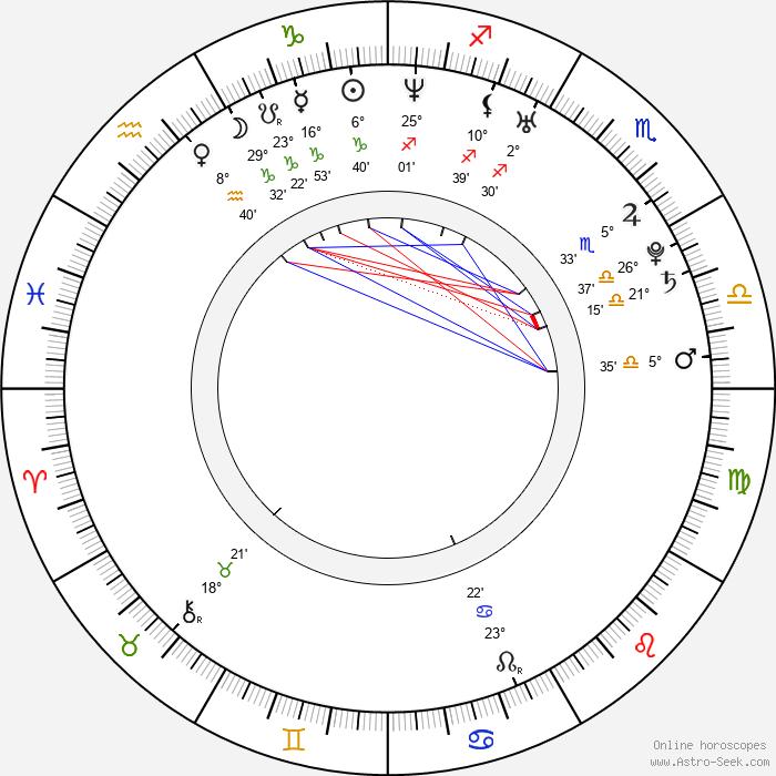 Sienna Miller - Birth horoscope chart
